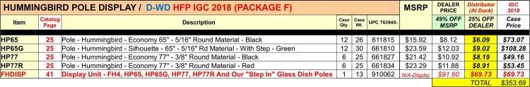 Package F: HFP-IGC-2019 : Erva Catalog