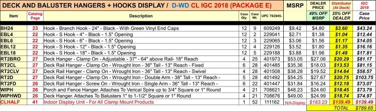 Package E: CL-IGC-2019 : Erva Catalog